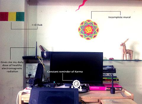 Priyesh's Workspace